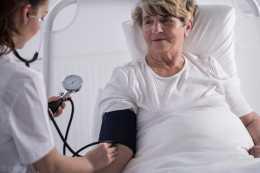 釐清升降治療血壓首先要分清層次,先後緩急,升降出入