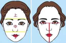 看看你的臉型適合什麼髮型